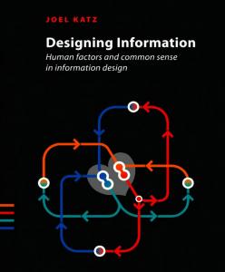 Designing Information Recolor